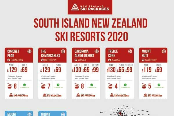 New Zealand Lift Ticket Prices 2020 – (updated)