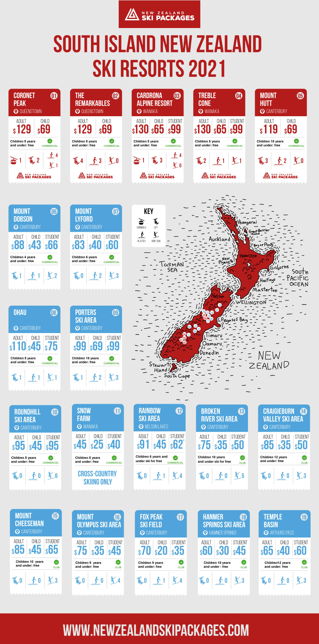 New Zealand Lift Ticket Prices 2021 | New Zealand Ski Packages